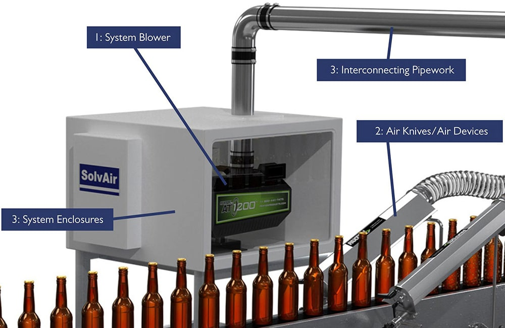 Air Knife Bottle Drying System